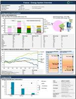 France- Energy System Overview Courtesy IEA