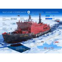 Image: Rosatom State Atomi? Energy Corporation