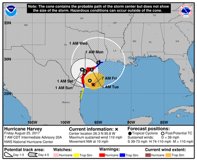 Hurricane Harvey Forecast (Photo: NOAA)