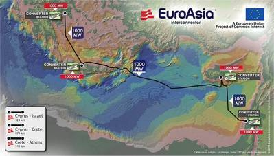 Image: EuroAsia Interconnector