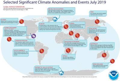जुलाई 2019 में दुनिया भर में होने वाली उल्लेखनीय जलवायु घटनाओं को दर्शाने वाला दुनिया का एक नक्शा। स्रोत: NOAA