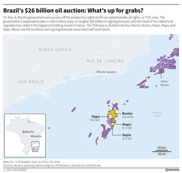 Gráfico da Reuters sobre blocos de petróleo do Brasil