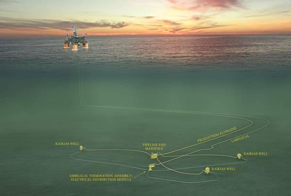 Infraestrutura submarina de Kaikias (Imagem: Shell)