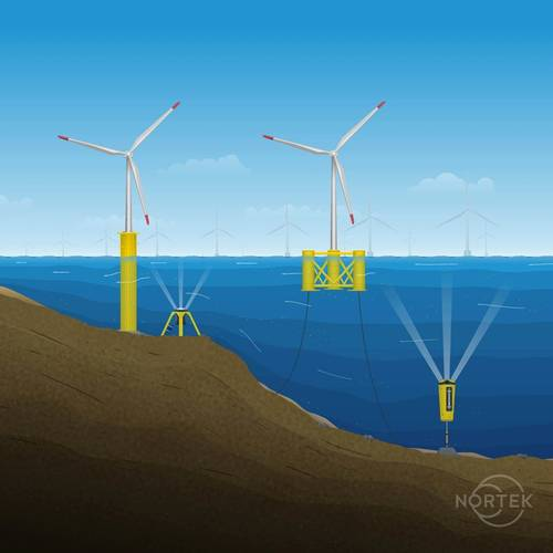 Nortek's ADCPs are suitable for monitoring currents and waves around both fixed offshore wind turbines (in shallow areas up to approximately 50 m) as well as floating wind turbines anchored in deeper areas of the ocean (typically greater than 50 m). Such ADCPs are typically deployed in a bottom frame or submerged buoy. (Note that ADCPs and wind turbines in this illustration are not to scale.) Image courtesy Nortek