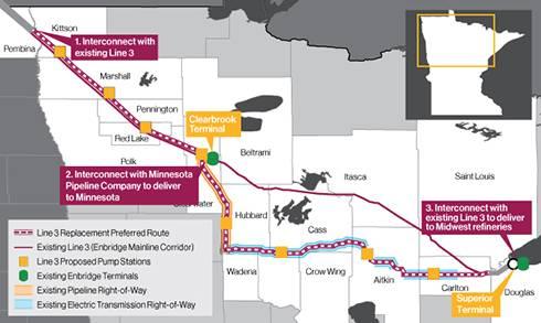 Minnesota Regulators Question Enbridge Pipeline