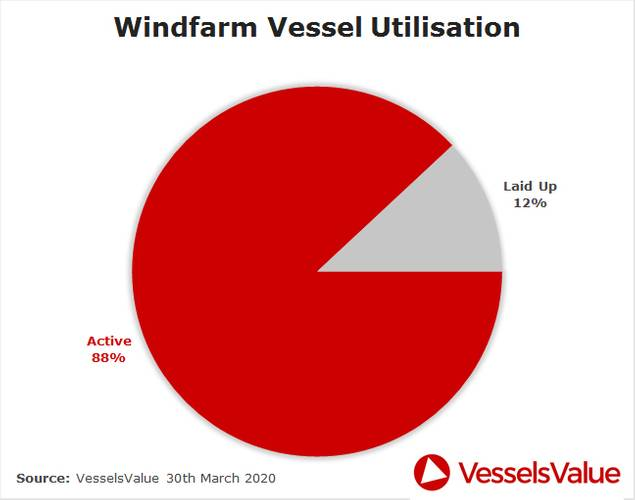 Source: VesselsValue